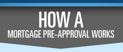 6 Steps to Obtaining a Pre-Approval