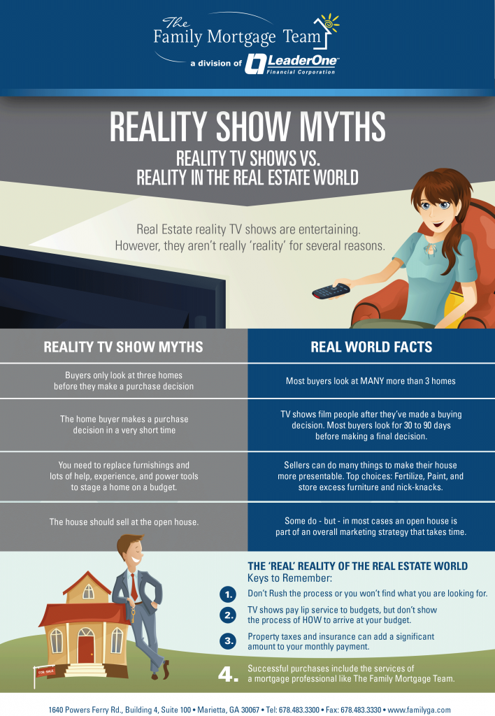 RealityShowMyths Infographic